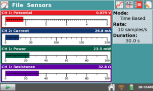 графік оцінки показників вітрогенератора