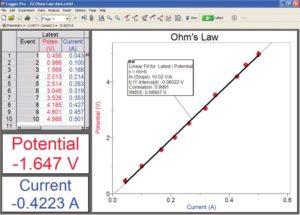 сенсор струму в дослідженні закону Ома